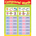 Compound Words Chart