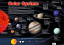 solar chart1