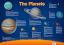 solar chart2