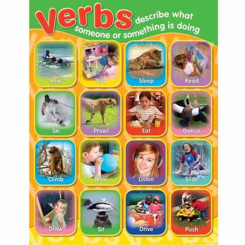 Verbs Photographic Chart