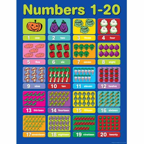 Numbers 1-20 Chart