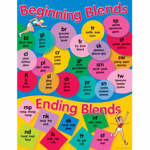 Beginning Blends Chart