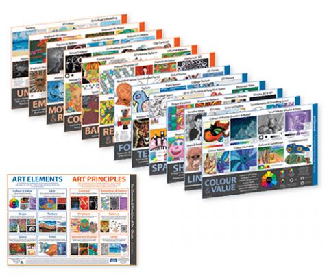 Elements & Principles of Art - Charts